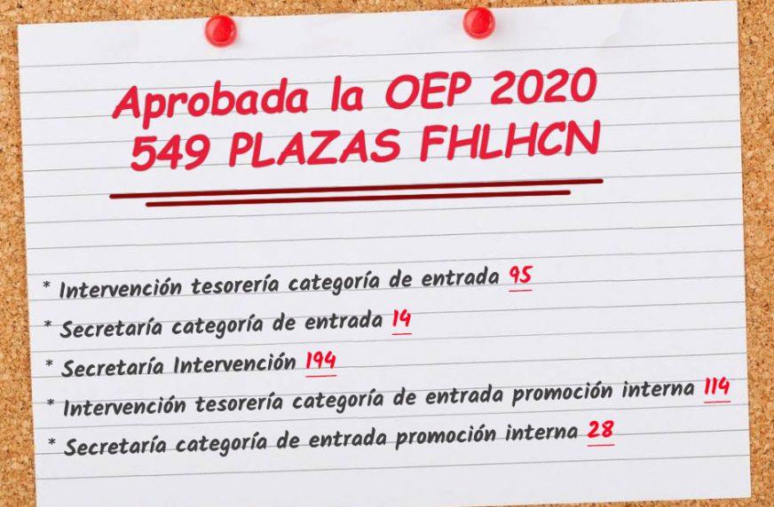 aprobada2020